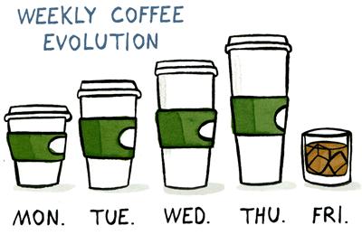 coffee jokes puns humor