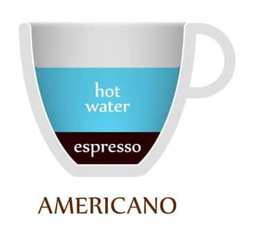how to make americano