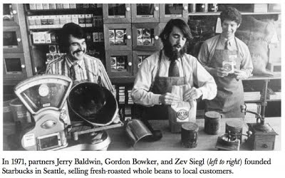 History of Starbucks Coffee